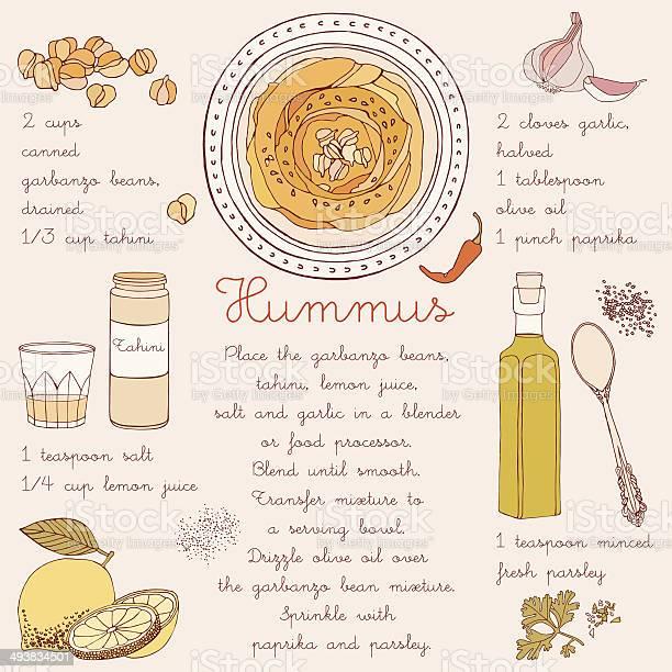 Bowl of creamy hummus with olive oil recipe card vector id493834501?b=1&k=6&m=493834501&s=612x612&h=fvtiavg9 4qo axreox5krifj2atfmugcsacjzqybus=