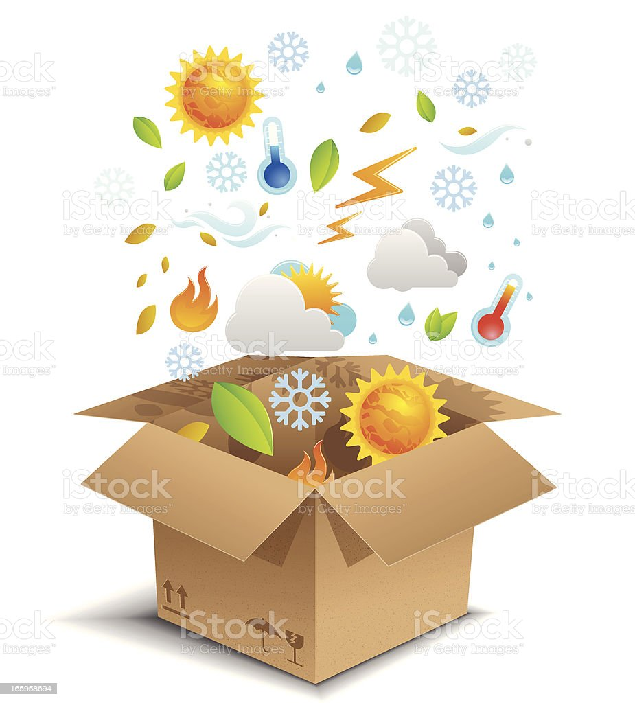 Box of climate changes royalty-free stock vector art