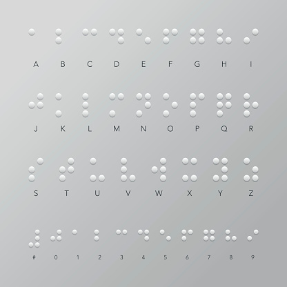 Braille Alphabet and Numerical Set