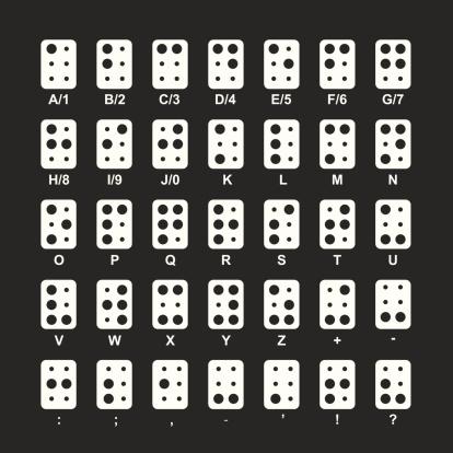 Braille Alphabet Icons - White Series