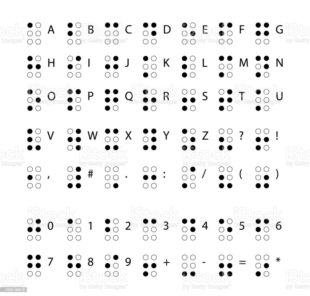 Braille Alphabet Letters Alphabet For The Blind Tactile Writing System Used By People Who Are Blind Or Visually Impaired Vector Illustration Stock Illustration Download Image Now Istock