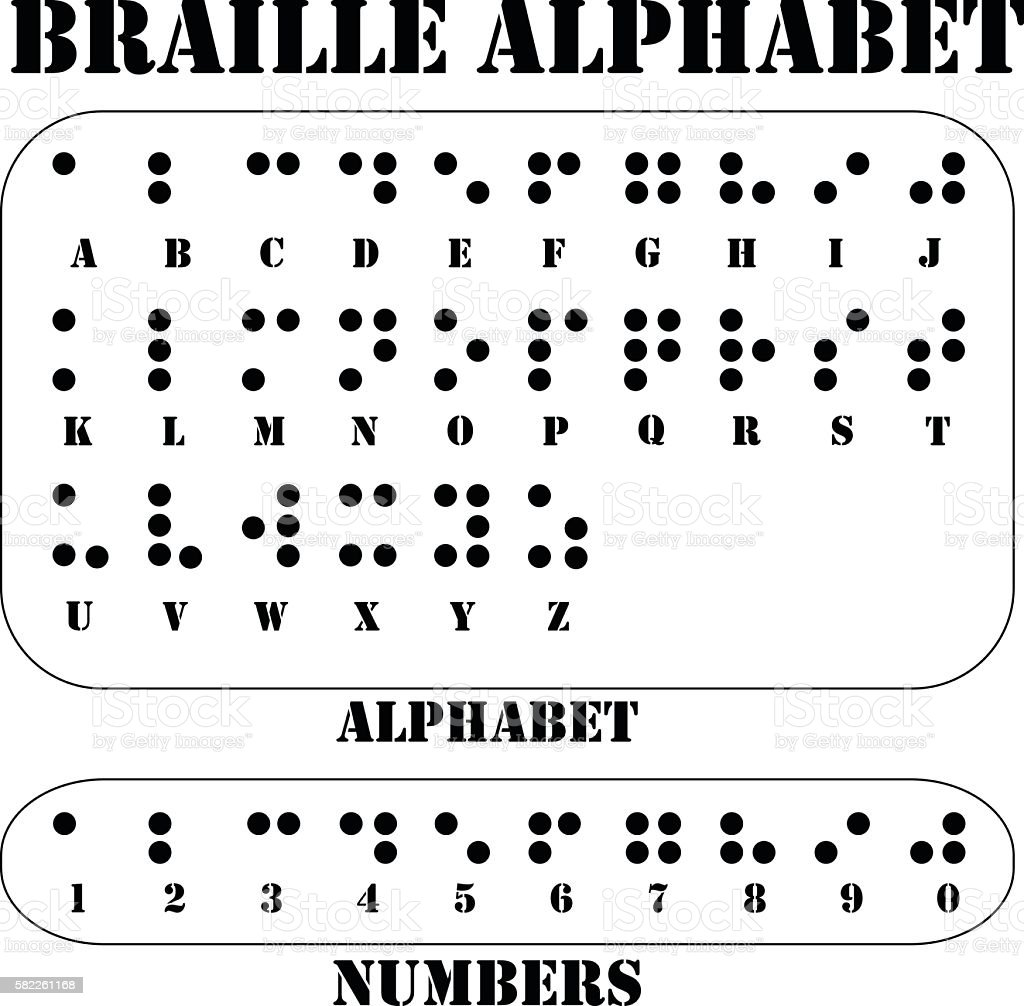 Braille alphabet letters. Tactile writing system. Blind people. vector art illustration