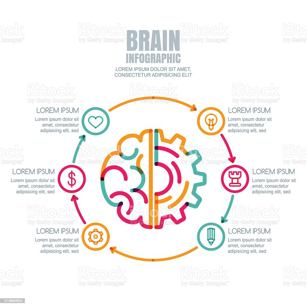 Brain and gear cog,  isolated on white background. vector art illustration