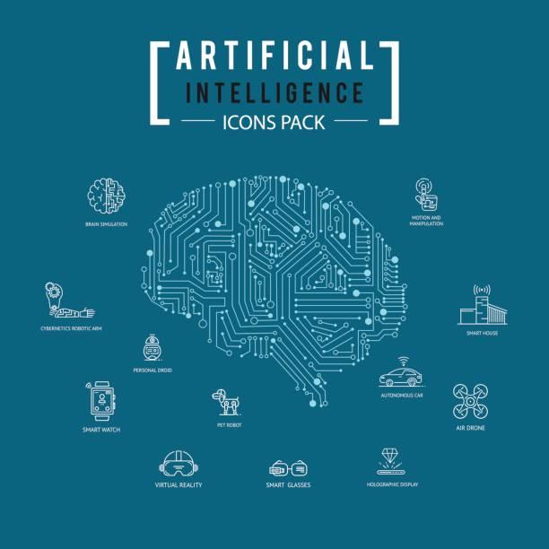 Pack de iconos de cerebro inteligencia artificial. - ilustración de arte vectorial