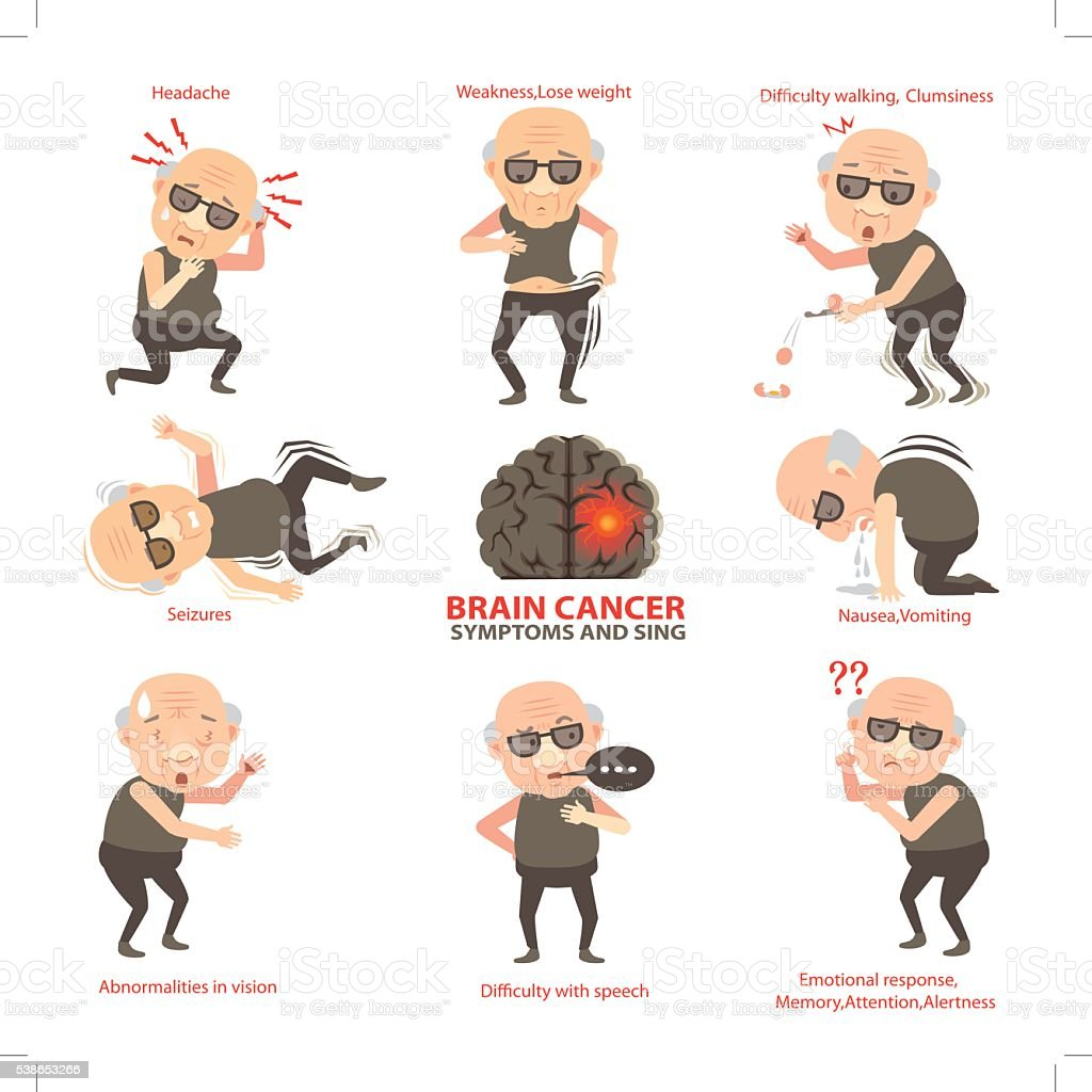 Brain Cancer vector art illustration