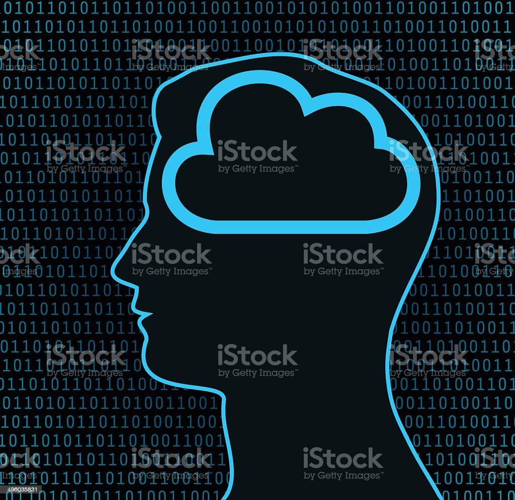 Cervello Cloud - illustrazione arte vettoriale