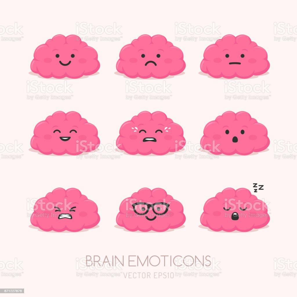 Brain Emotions