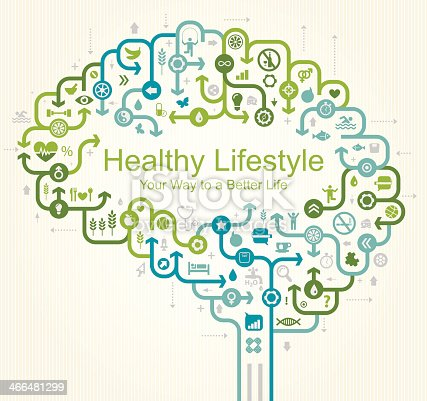 Healthy Lifestyle - Brain Map Concept. Very nicely layered - easy to manipulate. Used Typography: Arial Regular.