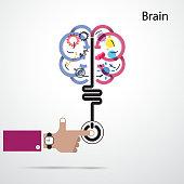 Brain opening concept.Creative brain abstract vector logo design template. Corporate business industrial creative logotype symbol. Vector illustration