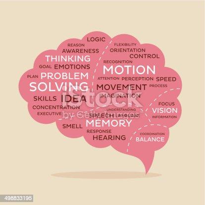 istock Brain parts 498833195