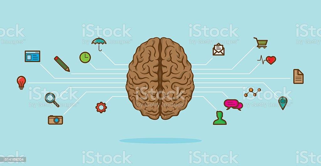 Cérebro esquema - ilustração de arte em vetor