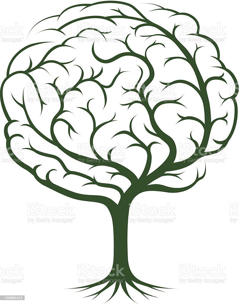 Brain tree illustration royalty-free stock vector art