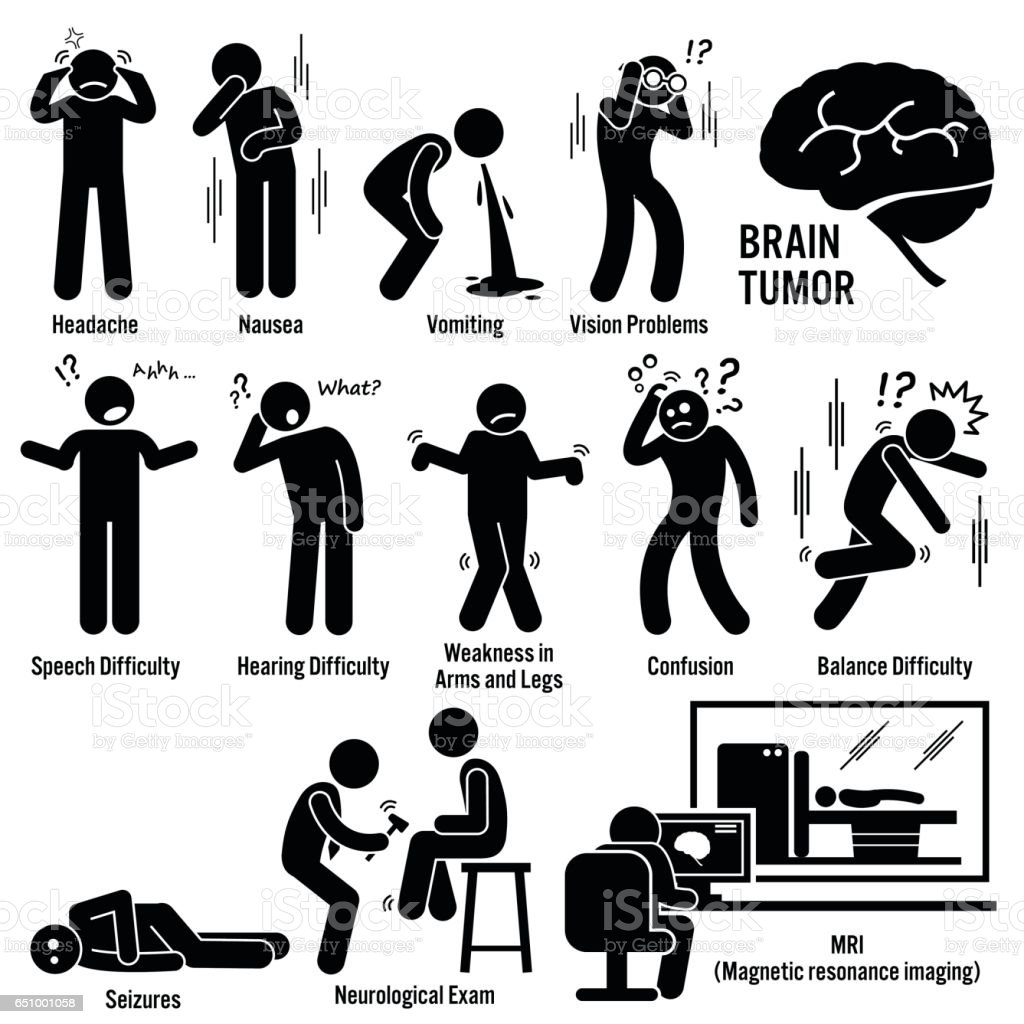 Brain Tumor Cancer Symptoms Causes Risk Factors Diagnosis Stick Figure Pictogram Icons vector art illustration