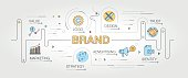 Brand banner and icons