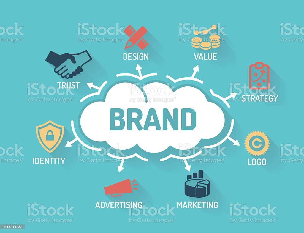 Brand - Chart with keywords and icons - Flat Design vector art illustration