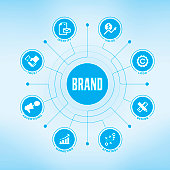 Brand chart with keywords and icons