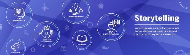 marke konzeption und brainstorming web header banner mit fotos & person usw. - lesestrategien stock-grafiken, -clipart, -cartoons und -symbole