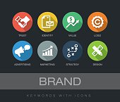 Brand chart with keywords and icons. Flat design with long shadows.