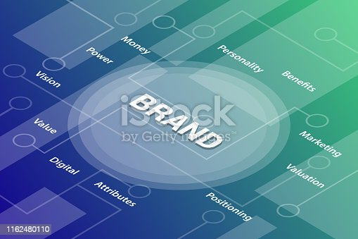 brand marketing business words isometric 3d word text concept with some related text and dot connected - vector illustration