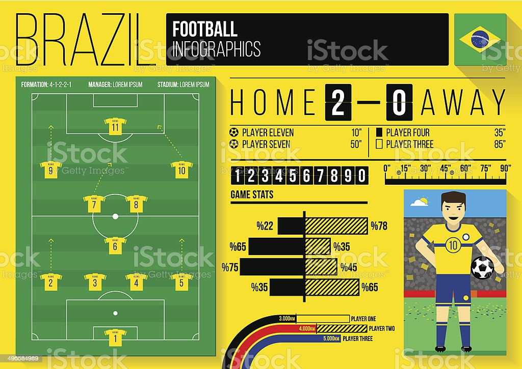 Brazil Football Infographic Design vector art illustration