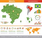 Vector map of Brazil with variable specification and icons