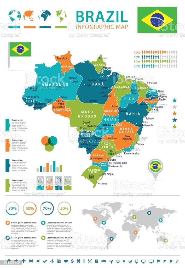 Brasil - mapa e bandeira - infográfico ilustração - ilustração de arte em vetor