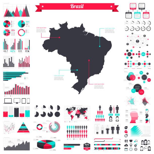ilustrações, clipart, desenhos animados e ícones de mapa do brasil com elementos infográfico - grande conjunto gráfico criativo - brazil