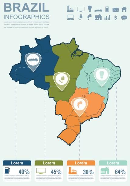 ilustrações, clipart, desenhos animados e ícones de mapa do brasil com elementos do infográfico. layouts de infografia. vector - brazil map