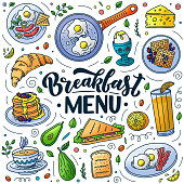 Breakfast menu design elements. Vector doodle style illustration. Hand drawn calligraphy lettering and traditional breakfast meal. Egg, avocado, bacon, coffee icons.