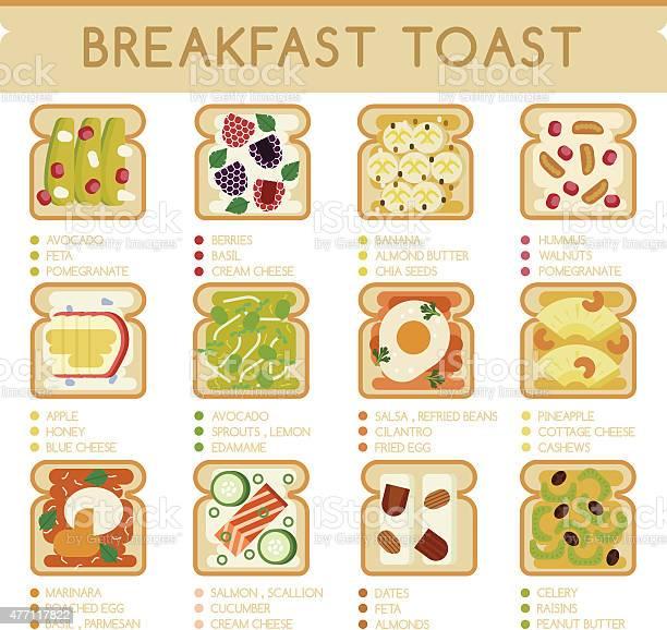 Breakfast toast vector id477117822?b=1&k=6&m=477117822&s=612x612&h=mcpvdlobtlmzm5prayoexc8kxyqfmmnhokgwht 6t2y=