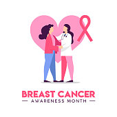 Breast Cancer Awareness illustration of doctor checkup with woman patient in pink colors, health care and prevention concept. EPS10 vector.