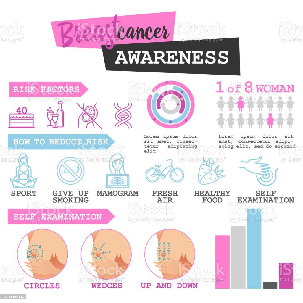 Breast cancer in ukraine