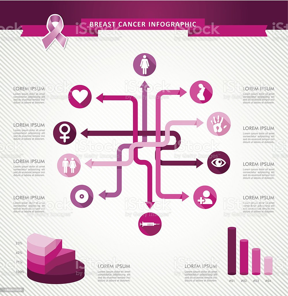 Breast cancer awareness Infographics template with graphic information icons elements. vector art illustration