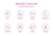 Breast cancer awareness month. Decrease risk of breast cancer line icon set. Medical examination. Online doctor diagnosis. Vector illustration.