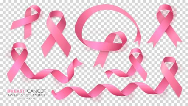 miesiąc świadomości raka piersi. różowa wstążka w kolorze izolowana na przezroczystym tle. szablon projektu wektorowego dla plakatu. - różowy stock illustrations