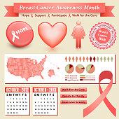 Breast Cancer Awareness month vector design set