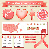 Breast Cancer Awareness month vector design set