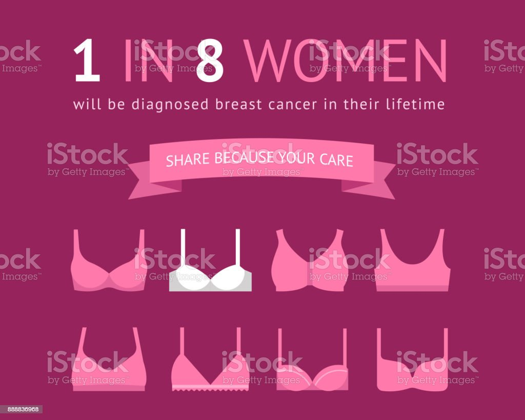Breast Cancer Awareness Poster Design with bras icons. 1 in 8 women concept poster vector art illustration