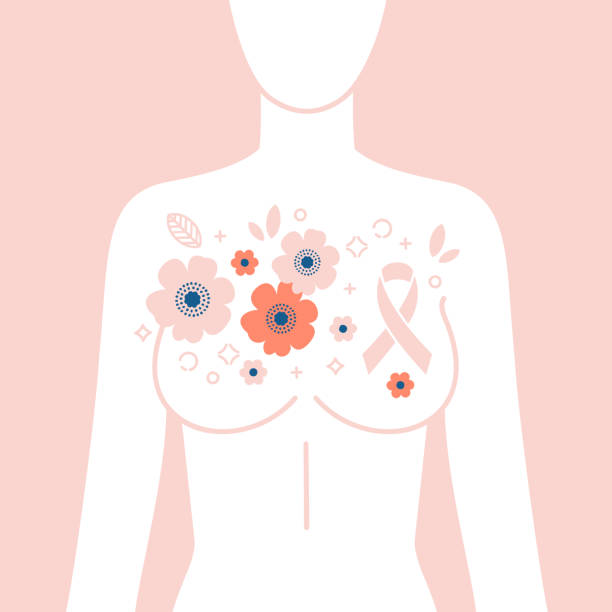 Breast cancer awareness ribbon and flowers. Woman health. Stop cancer. Vector illustration Breast cancer awareness ribbon and flowers. Woman health. Stop cancer. breast stock illustrations