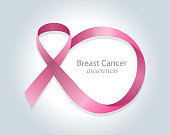 breast cancer awareness infographics with copy space.