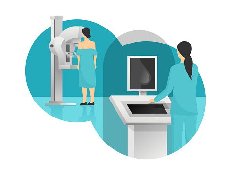 breast cancer diagnosis and screening  - mammogram