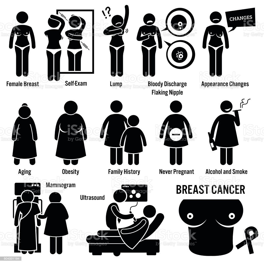 Breast Cancer Illustrations vector art illustration