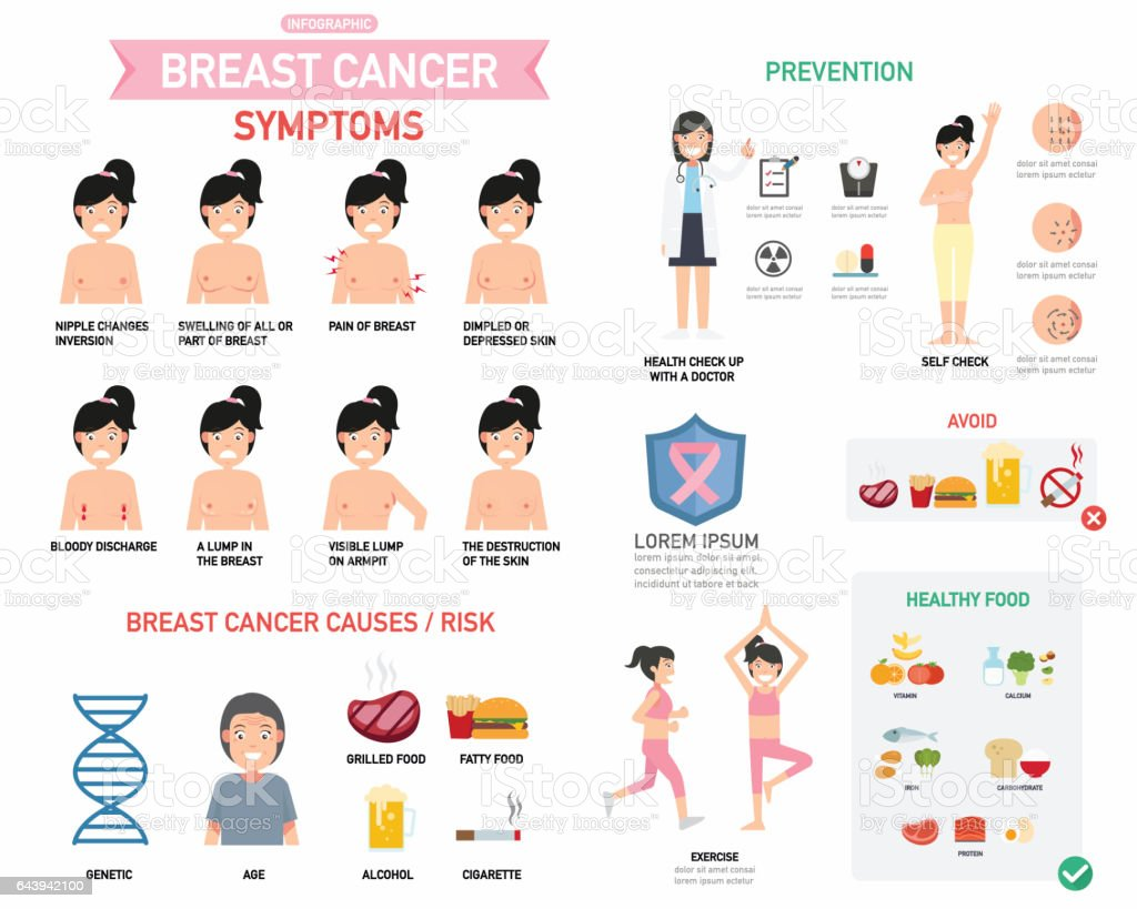 Breast cancer infographic vector art illustration