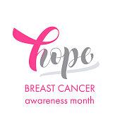 Breast Cancer pink awareness ribbon emblem