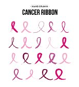 Breast cancer ribbon set in hand drawn style