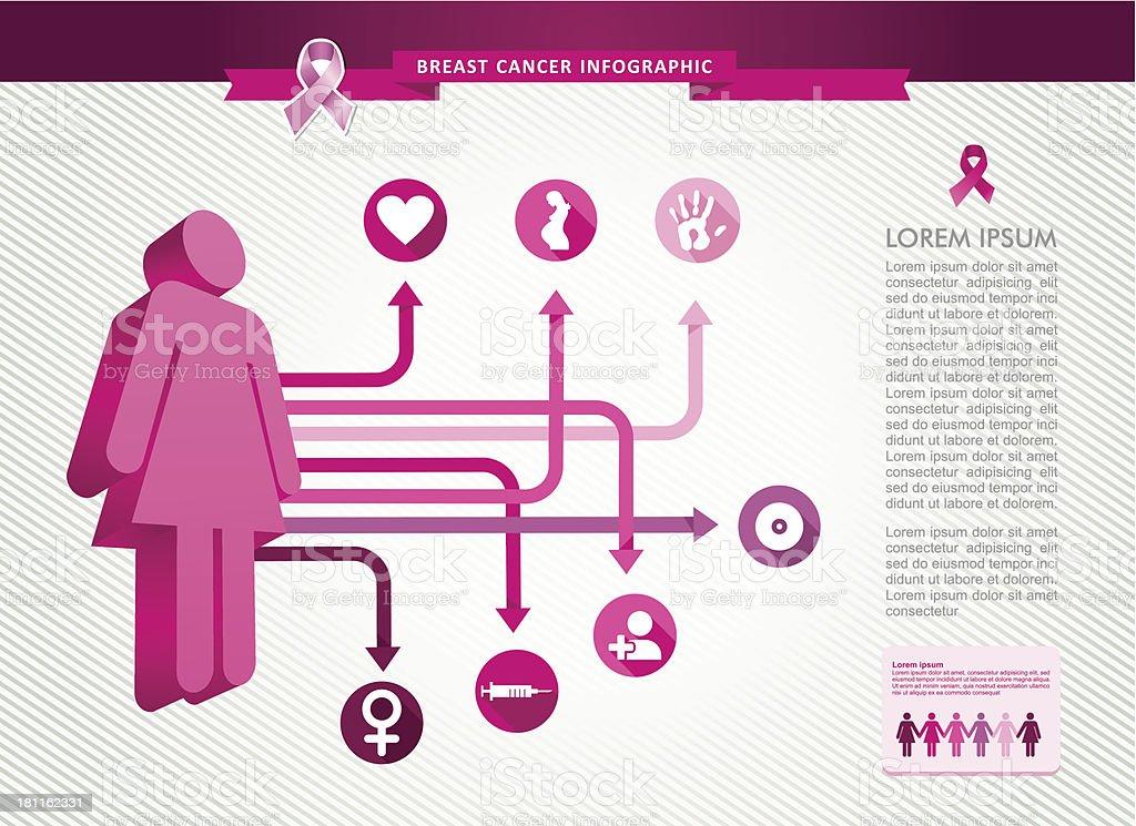 A breast-cancer awareness information document vector art illustration