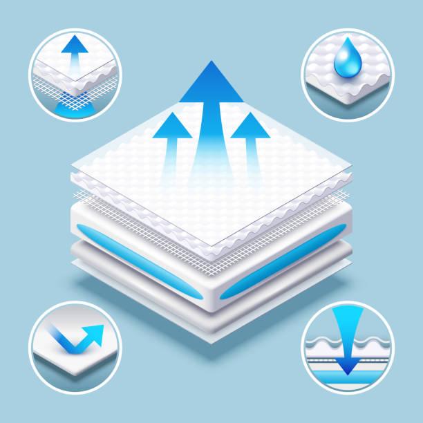 atmungsaktive matratze geschichteten absorbierenden material vektor-illustration - bodenbetten stock-grafiken, -clipart, -cartoons und -symbole