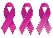 brest cancer awareness symbol ribons