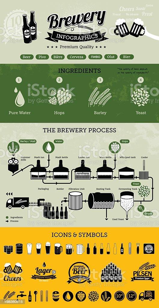 Cervejaria elementos de infográficos com ícones & cerveja - ilustração de arte em vetor