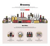Brewery production flat line web graphics